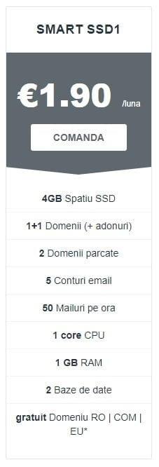 Gaduire Smart SSD
