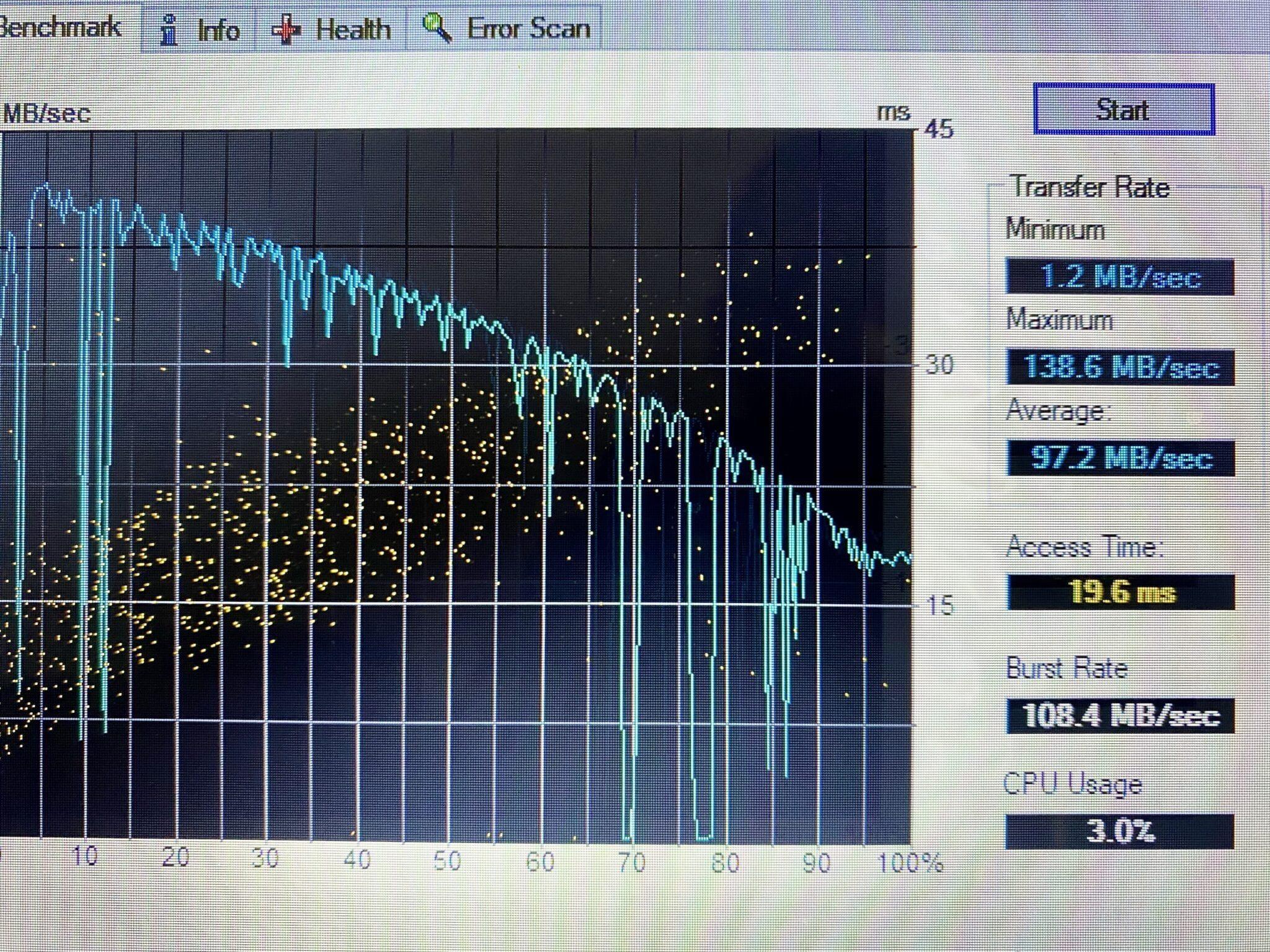 laptopul merge greu se recomanda un test de performanta hdd